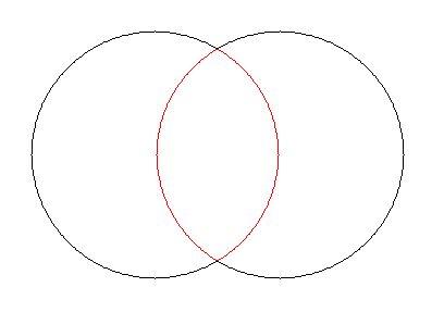 plot-formula.jpeg
